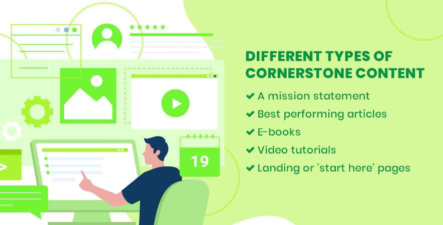Types of Cornerstone Content